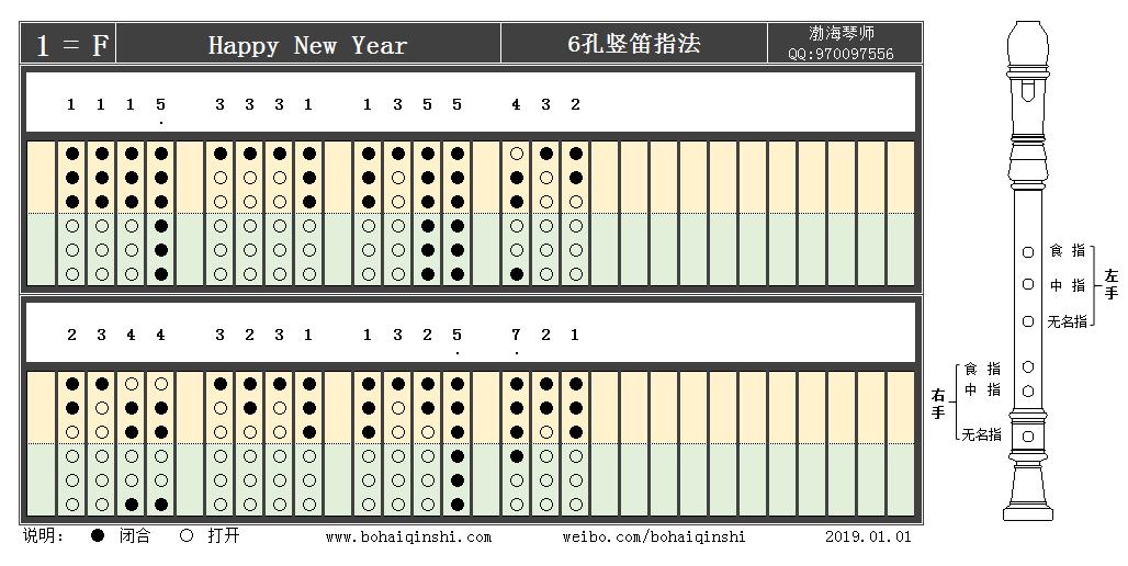 《新年好》六孔竖笛指法谱